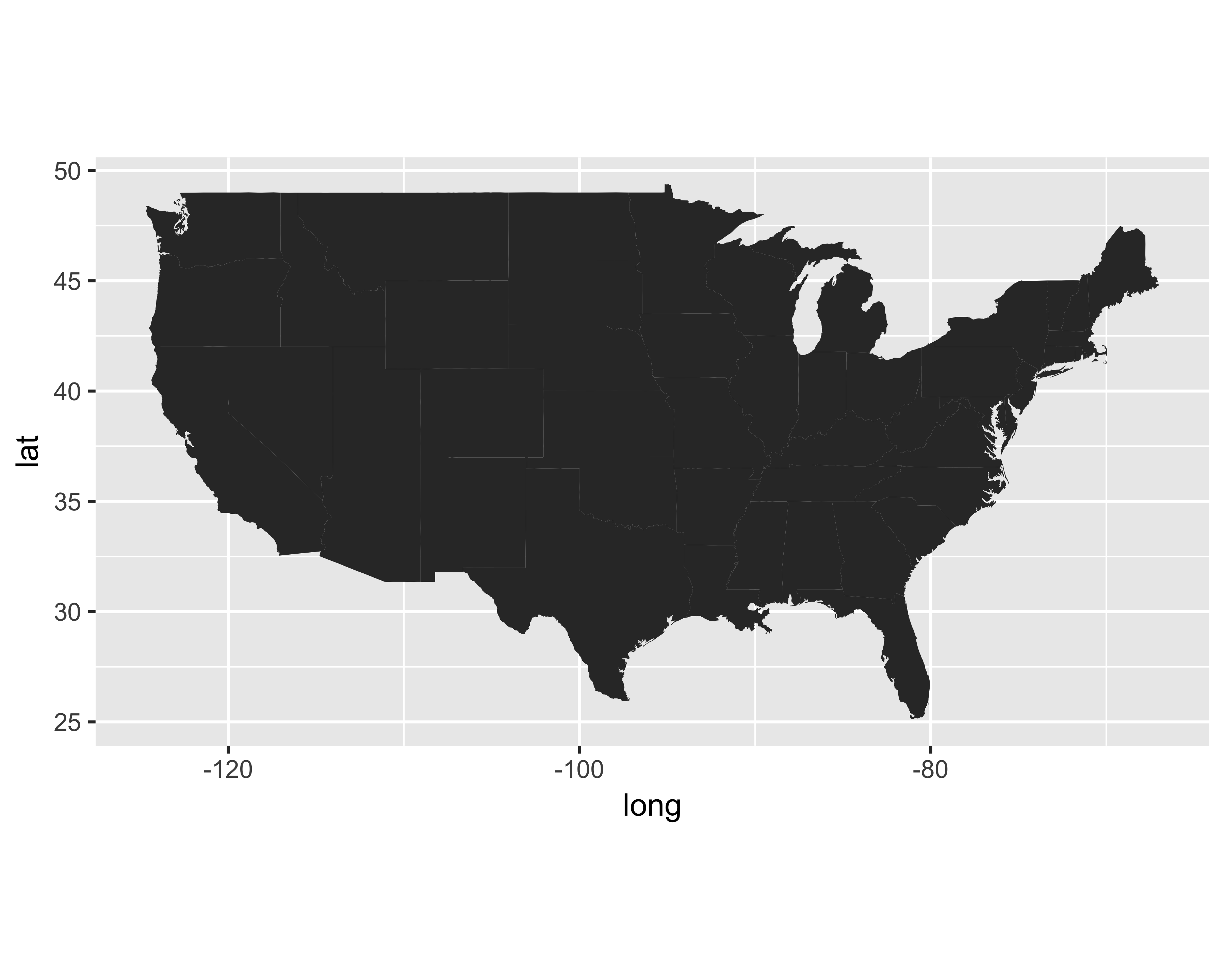 10 6 Creating Data Visualizations with ggplot